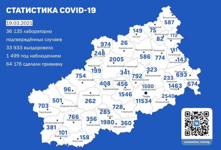 Информация оперативного штаба по предупреждению завоза и распространения коронавирусной инфекции в Тверской области за 19 марта 2021 г.