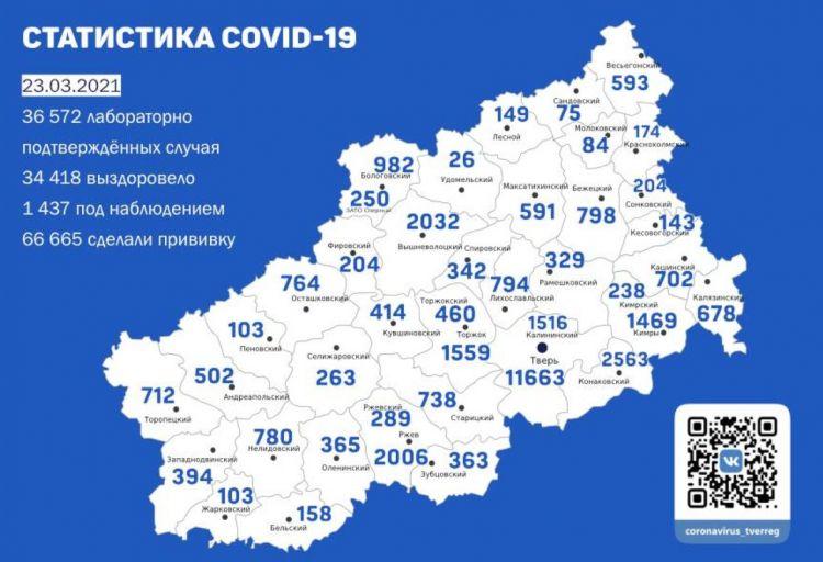 Информация оперативного штаба по предупреждению завоза и распространения коронавирусной инфекции в Тверской области за 23 марта 2021 г.