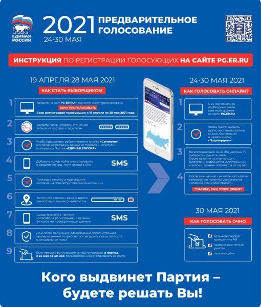 Приглашаем жителей Тверской области зарегистрироваться для участия в электронном предварительном голосовании в качестве избирателей!