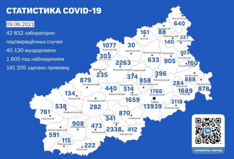 Информация оперативного штаба по предупреждению завоза и распространения коронавирусной инфекции в Тверской области за 9 июня 2021 г.