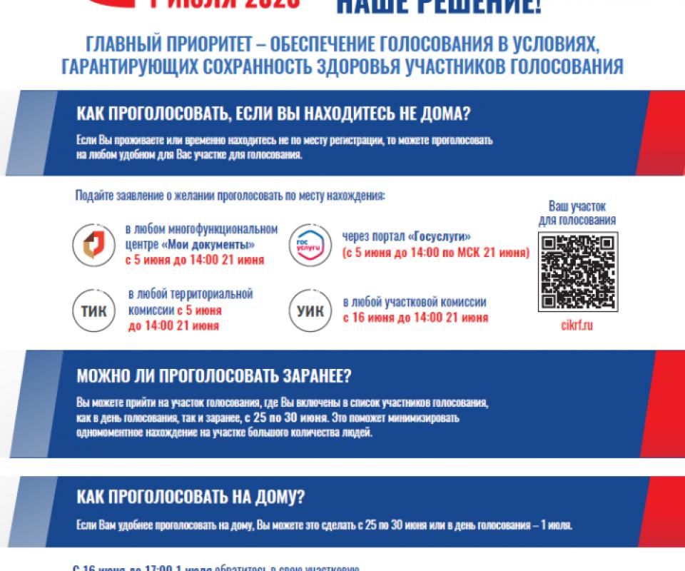 5_poryadok_golosovanija_A1.png
